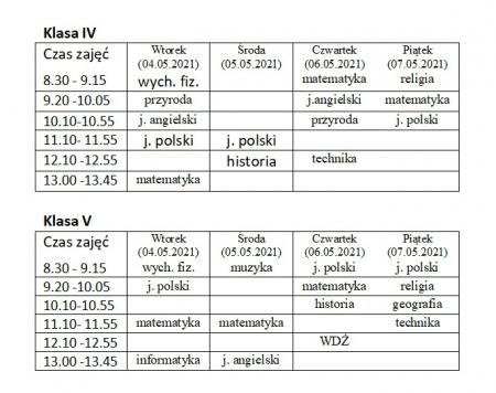 Lekcje online dla klas IV - VIII, 04-07.05.2021 r.