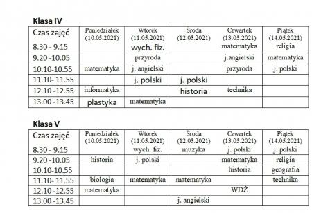 Lekcje online dla klas IV - VIII, 10 - 14.05.2021 r.